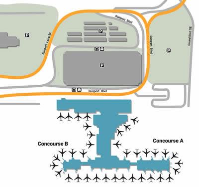 ABQ airport terminals
