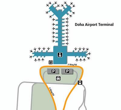 DOH airport terminals