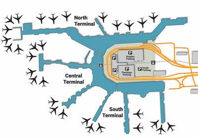 MIA airport terminals